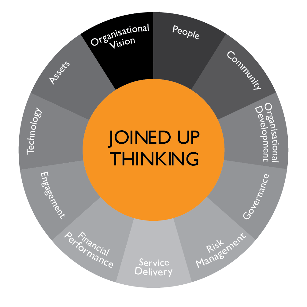 joined_up_thinking_graphic-01